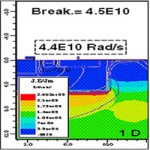 µBricks® – Numerical Simulation and Analysis